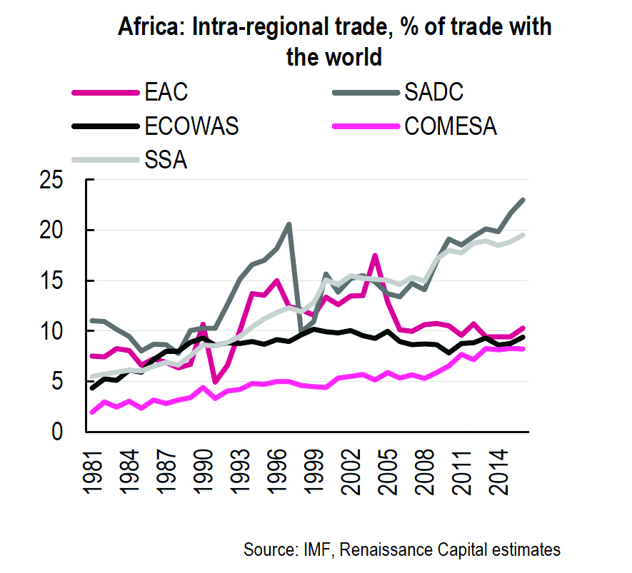 Africa Trade and Technology | Hoover Institution