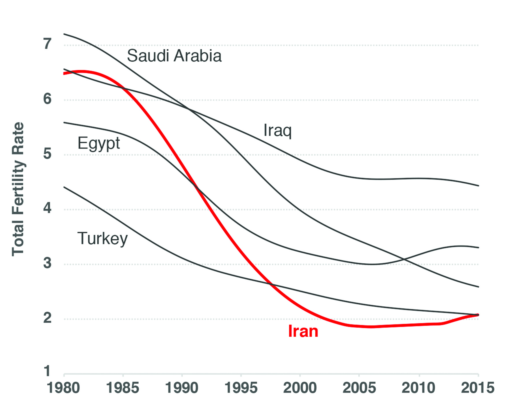 Islamic Republic of Iran in an Age of Global Transitions