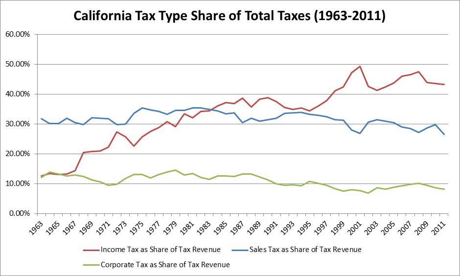 california corporate tax extension form 2013