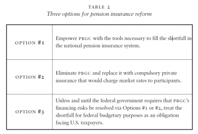 Three options for pension insurance reform